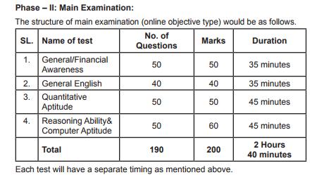 Pdf exam syllabus sbi clerk