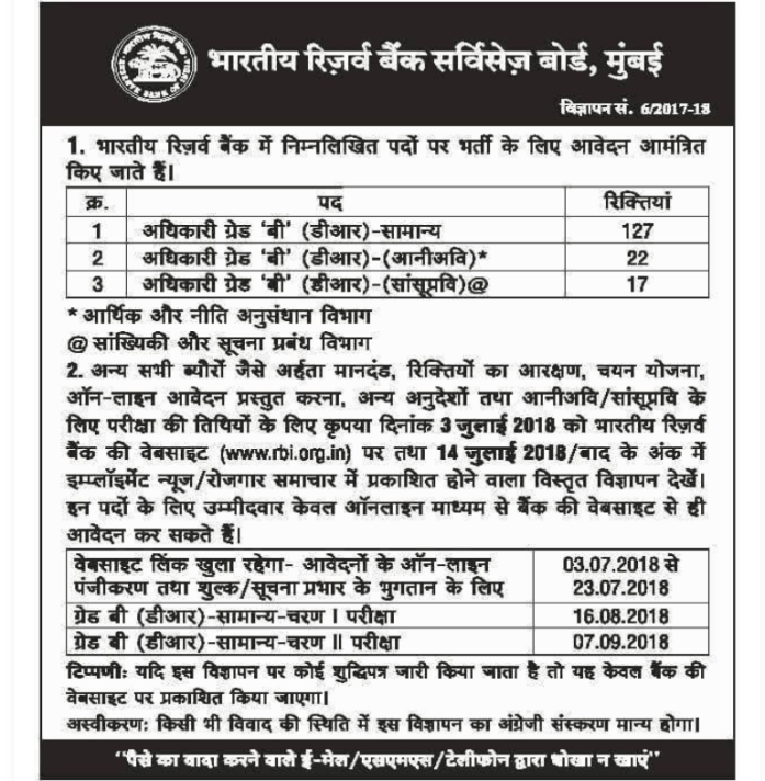 OFFICIAL NOTICE OF RBI GRADE D